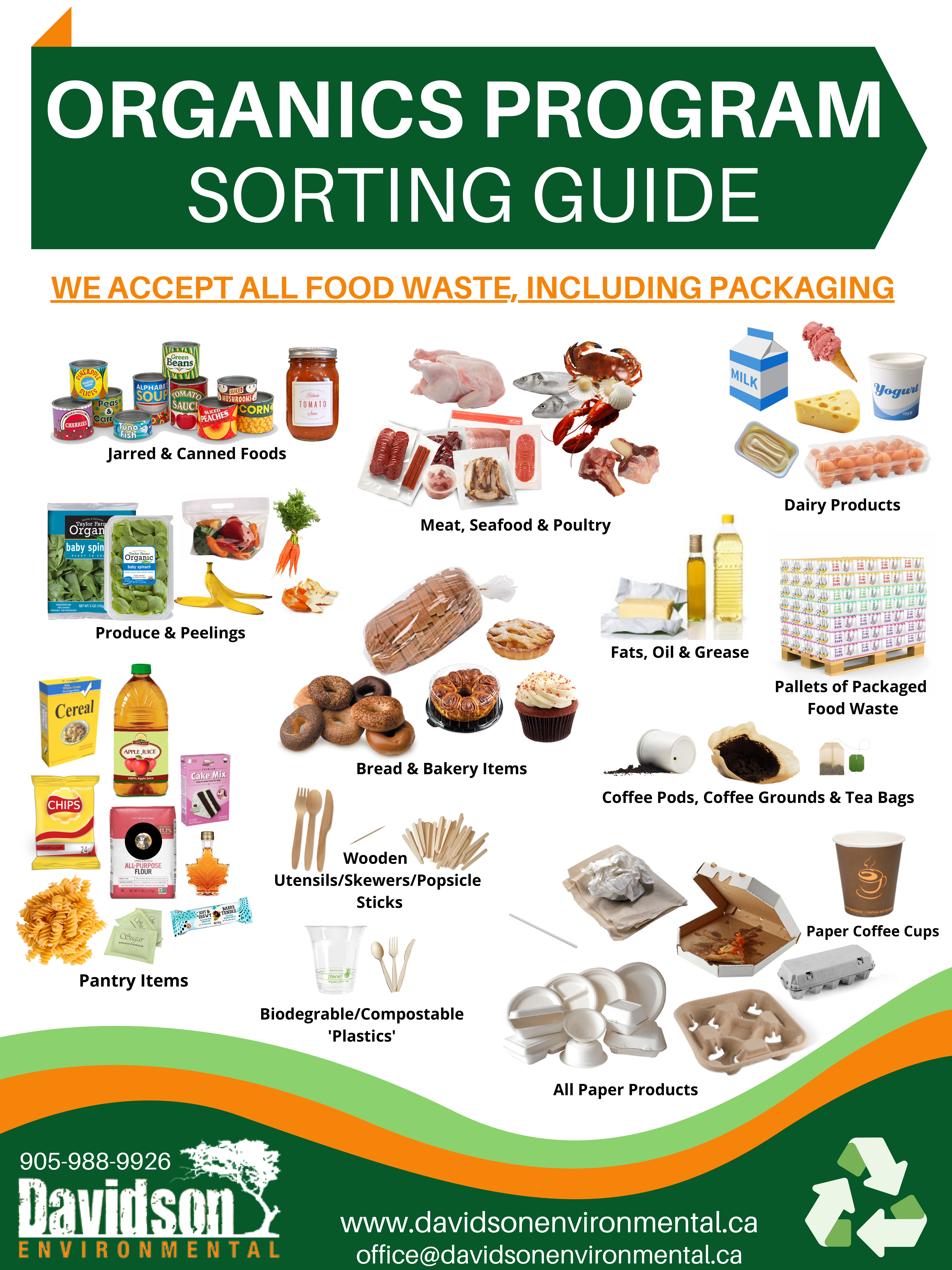 What Goes In Organic Cart Sorting Guide